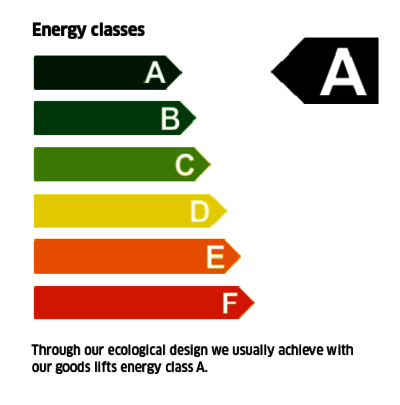 We focus on energy efficiency