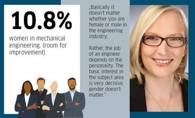 Diversity in the engineering industry